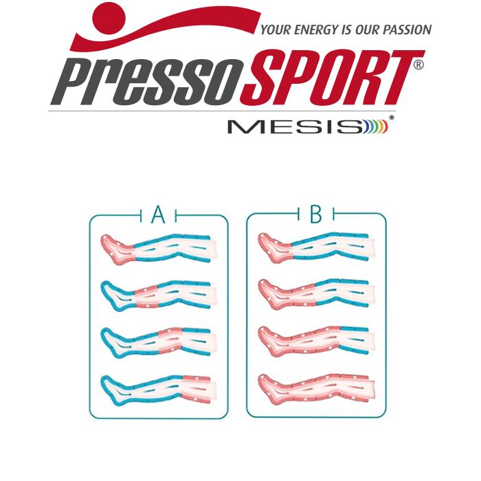 Programmi sequenze A e B e C della pressoterapia PressoSport Mesis per favorire il recupero muscolare e l'innalzamento della soglia di affaticamento