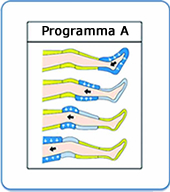 Programma sequenziale pressoterapia MESIS